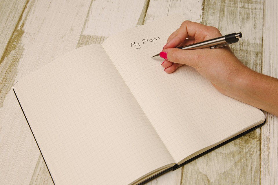 scrisului de mână